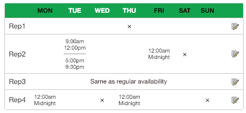 Adjust opening hours on your SuperSaaS booking schedule